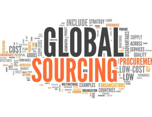 How to sourcing from China?
